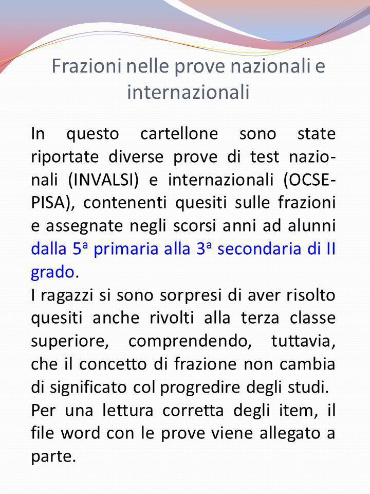 Frazioni nelle prove nazionali e internazionali