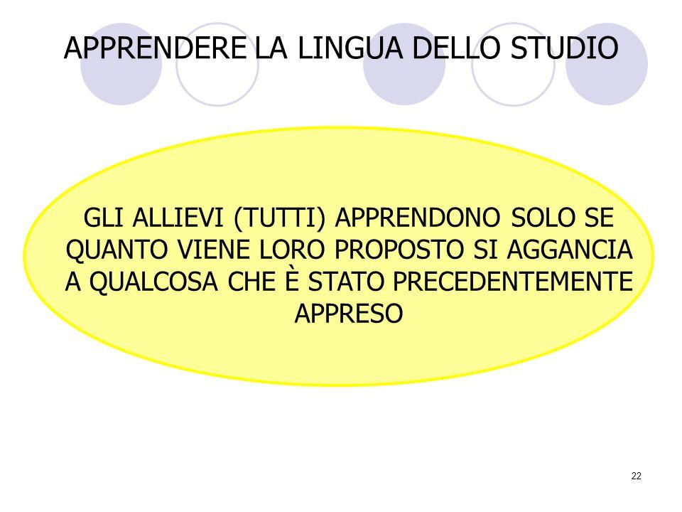 APPRENDERE LA LINGUA DELLO STUDIO