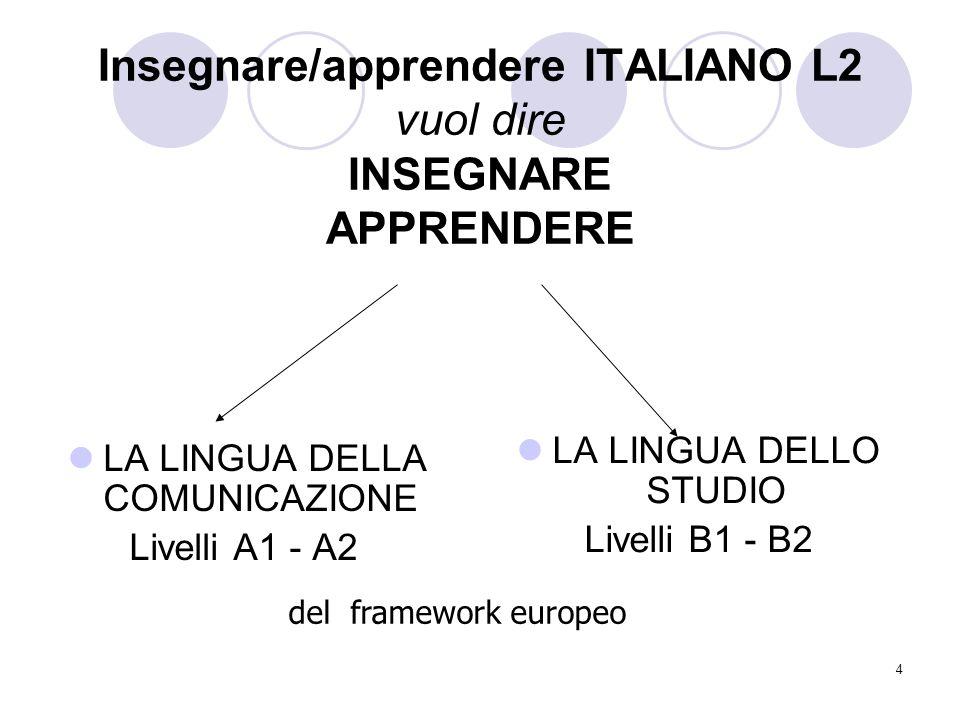 Insegnare/apprendere ITALIANO L2 vuol dire INSEGNARE APPRENDERE