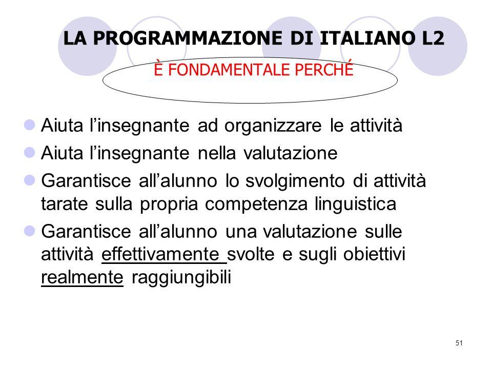 LA PROGRAMMAZIONE DI ITALIANO L2 È FONDAMENTALE PERCHÉ