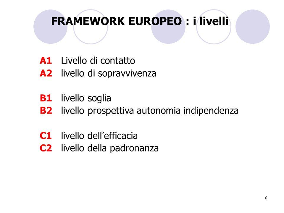 FRAMEWORK EUROPEO : i livelli