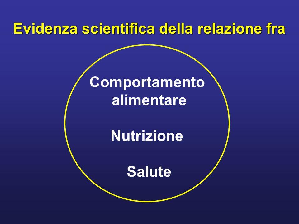 Evidenza scientifica della relazione fra