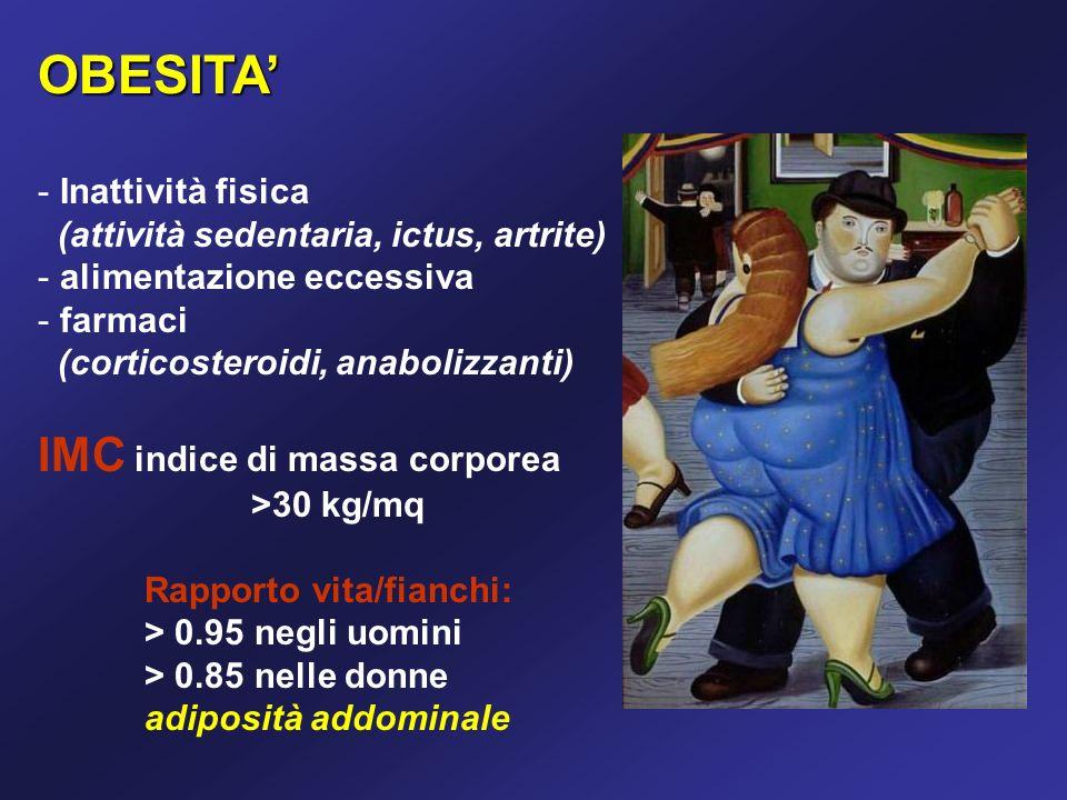OBESITA' IMC indice di massa corporea Inattività fisica