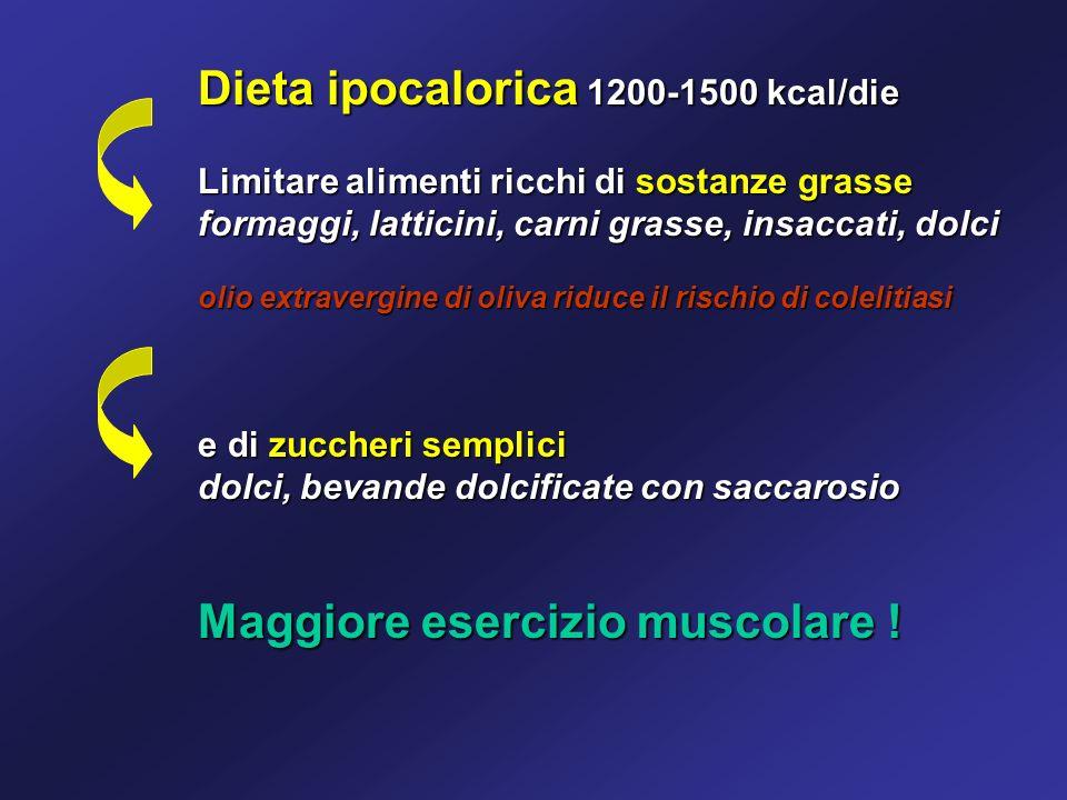 Dieta ipocalorica 1200-1500 kcal/die