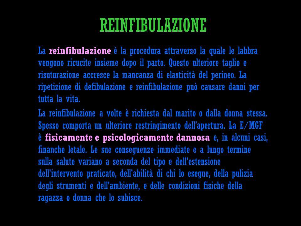 REINFIBULAZIONE