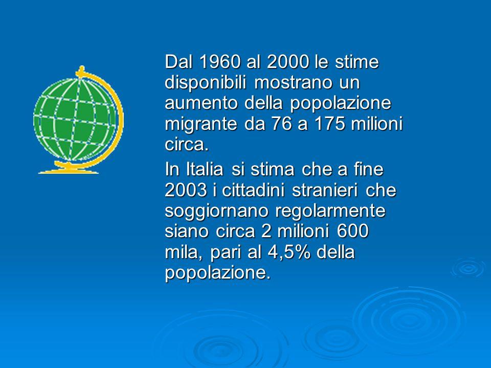 Dal 1960 al 2000 le stime disponibili mostrano un aumento della popolazione migrante da 76 a 175 milioni circa.