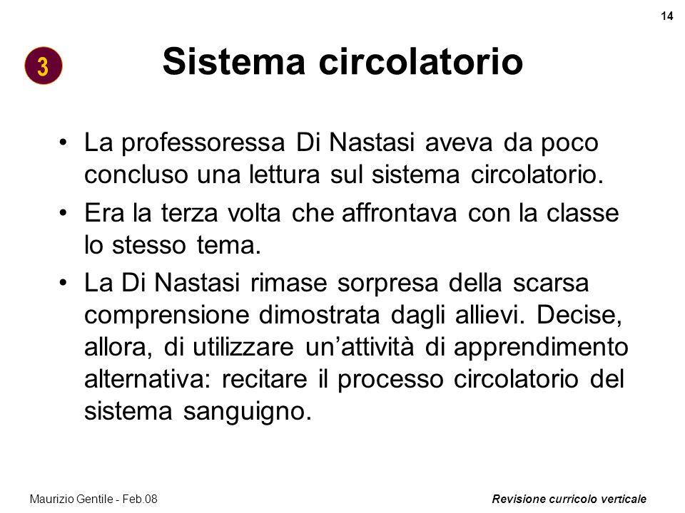 Sistema circolatorio 3. La professoressa Di Nastasi aveva da poco concluso una lettura sul sistema circolatorio.