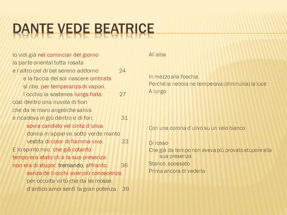 Dante vede Beatrice