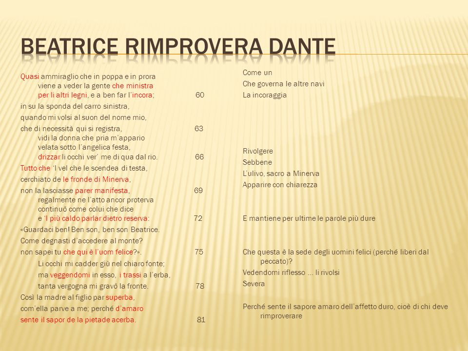 Beatrice rimprovera Dante