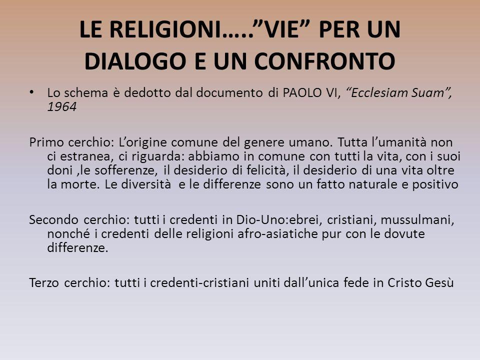 LE RELIGIONI….. VIE PER UN DIALOGO E UN CONFRONTO