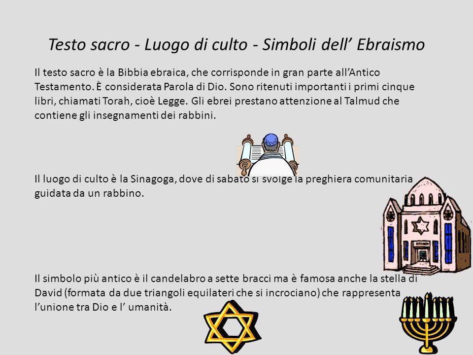 Testo sacro - Luogo di culto - Simboli dell' Ebraismo
