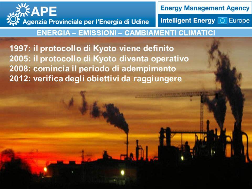 ENERGIA – EMISSIONI – CAMBIAMENTI CLIMATICI
