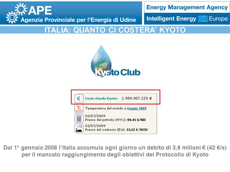 ITALIA: QUANTO CI COSTERA' KYOTO