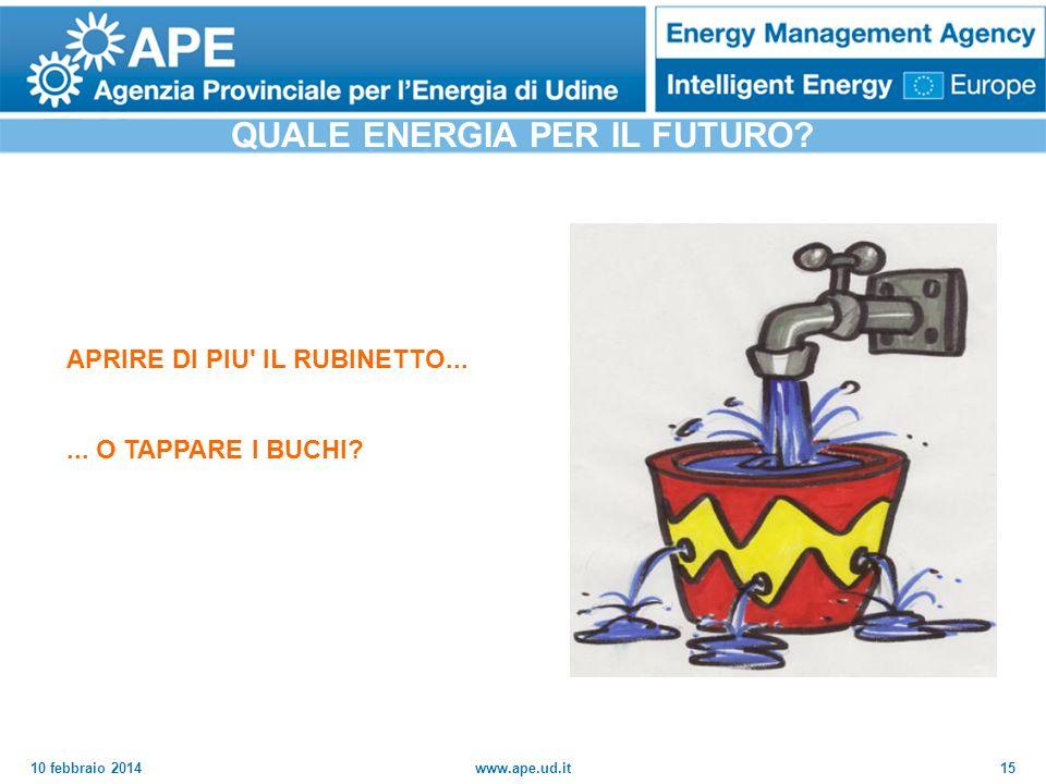 QUALE ENERGIA PER IL FUTURO
