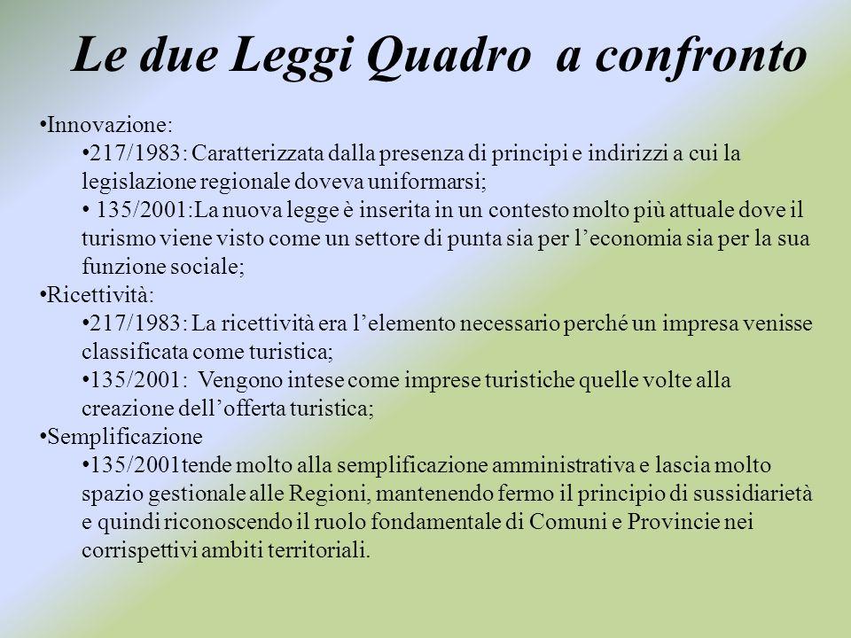Le due Leggi Quadro a confronto