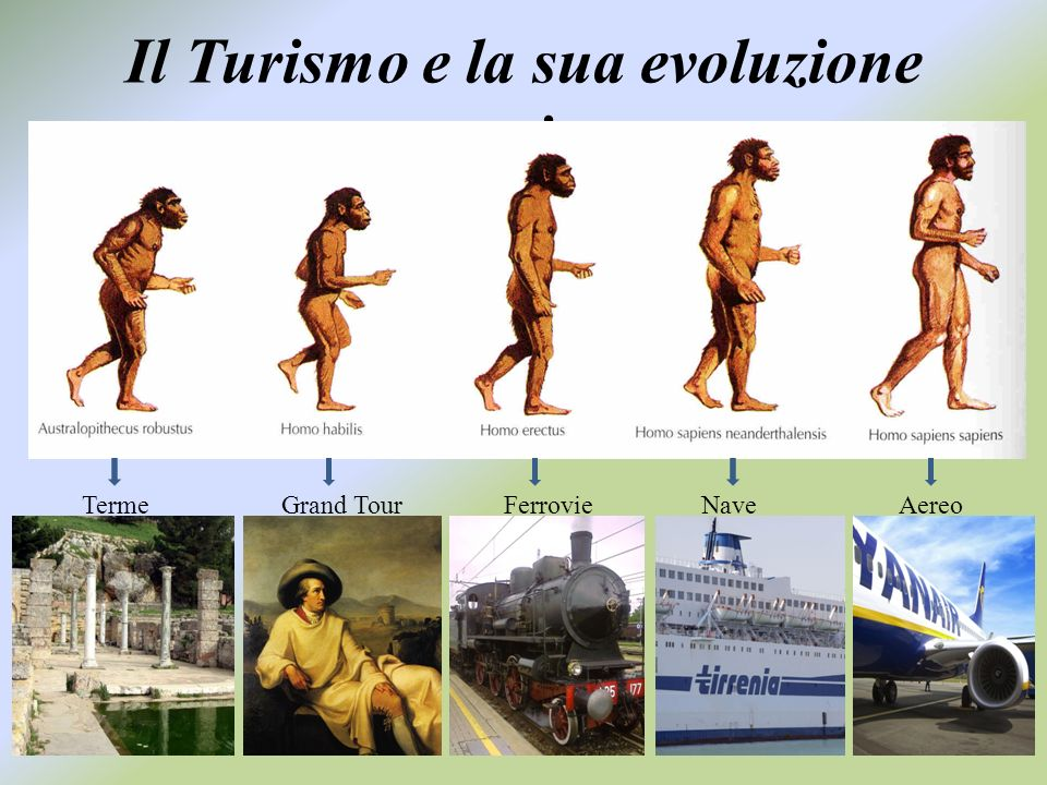 Il Turismo e la sua evoluzione storica