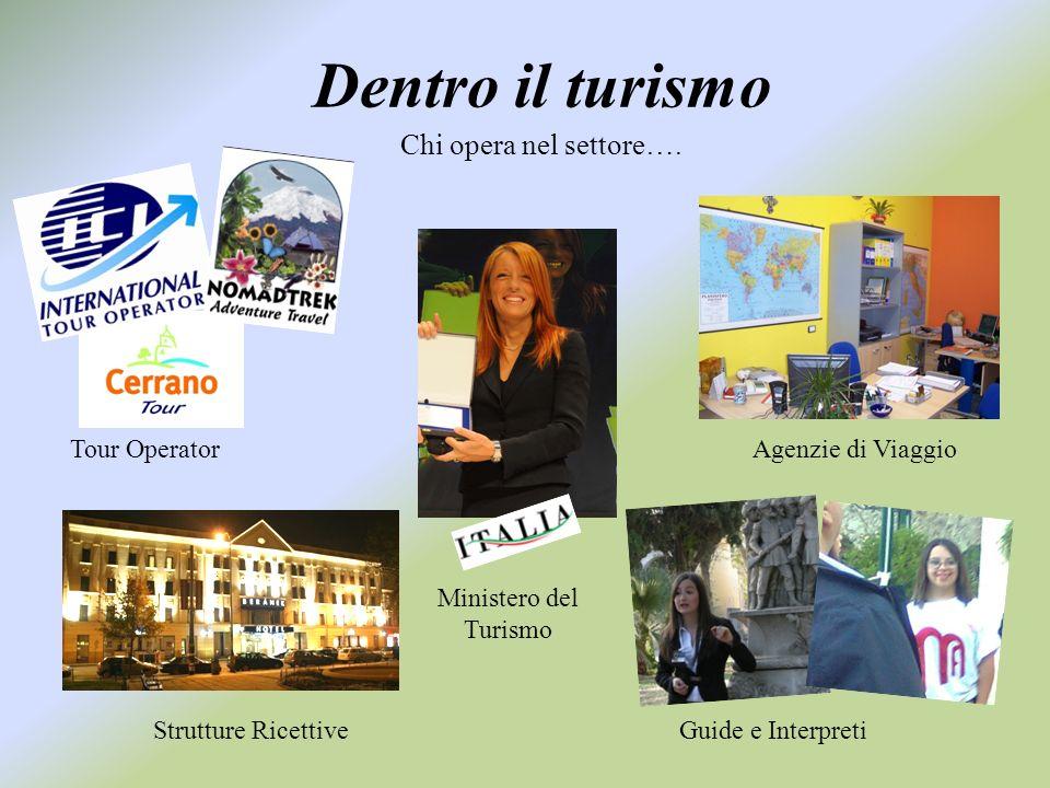 Dentro il turismo Chi opera nel settore…. Tour Operator
