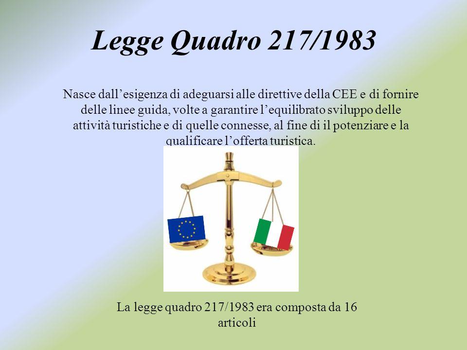 La legge quadro 217/1983 era composta da 16 articoli