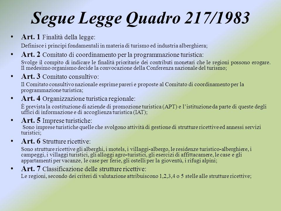 Segue Legge Quadro 217/1983 Art. 1 Finalità della legge: