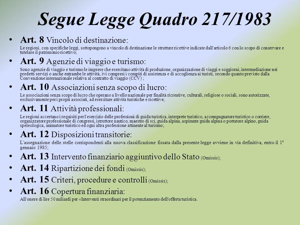Segue Legge Quadro 217/1983 Art. 8 Vincolo di destinazione: