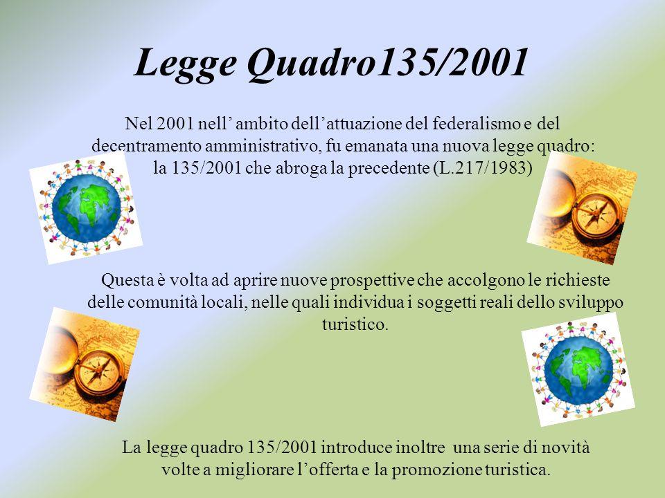 Legge Quadro135/2001