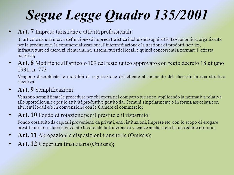 Segue Legge Quadro 135/2001 Art. 7 Imprese turistiche e attività professionali: