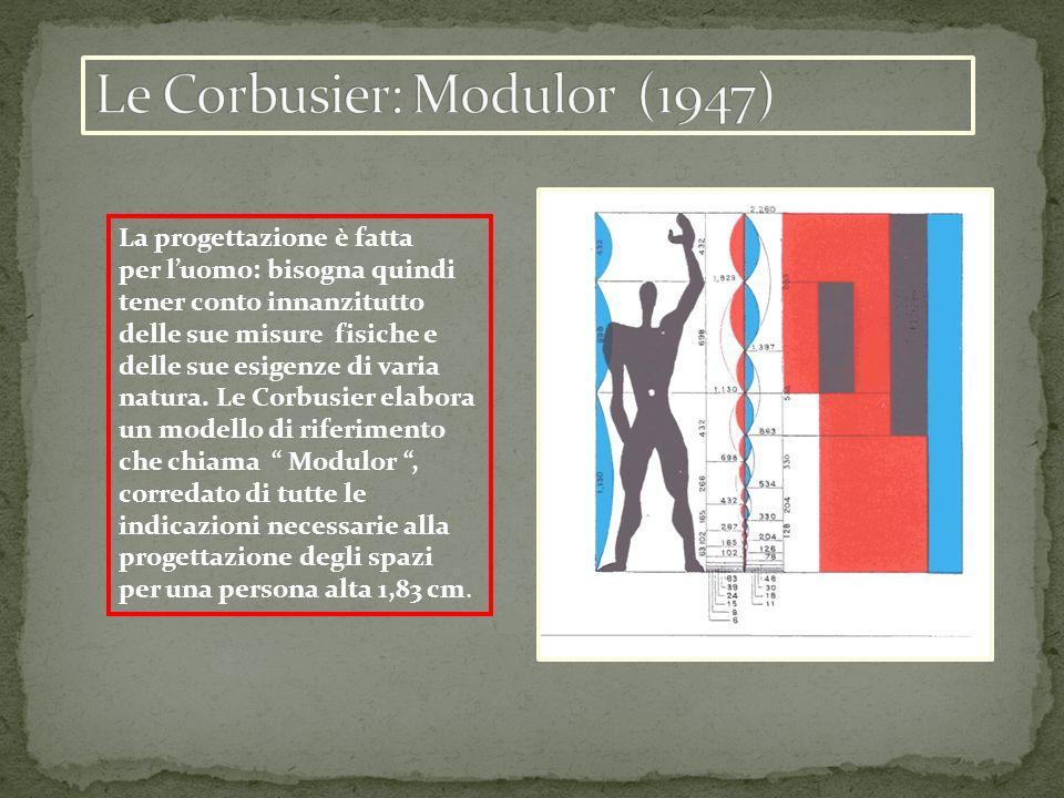 Le Corbusier: Modulor (1947)