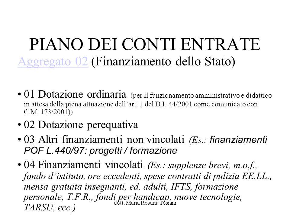 PIANO DEI CONTI ENTRATE