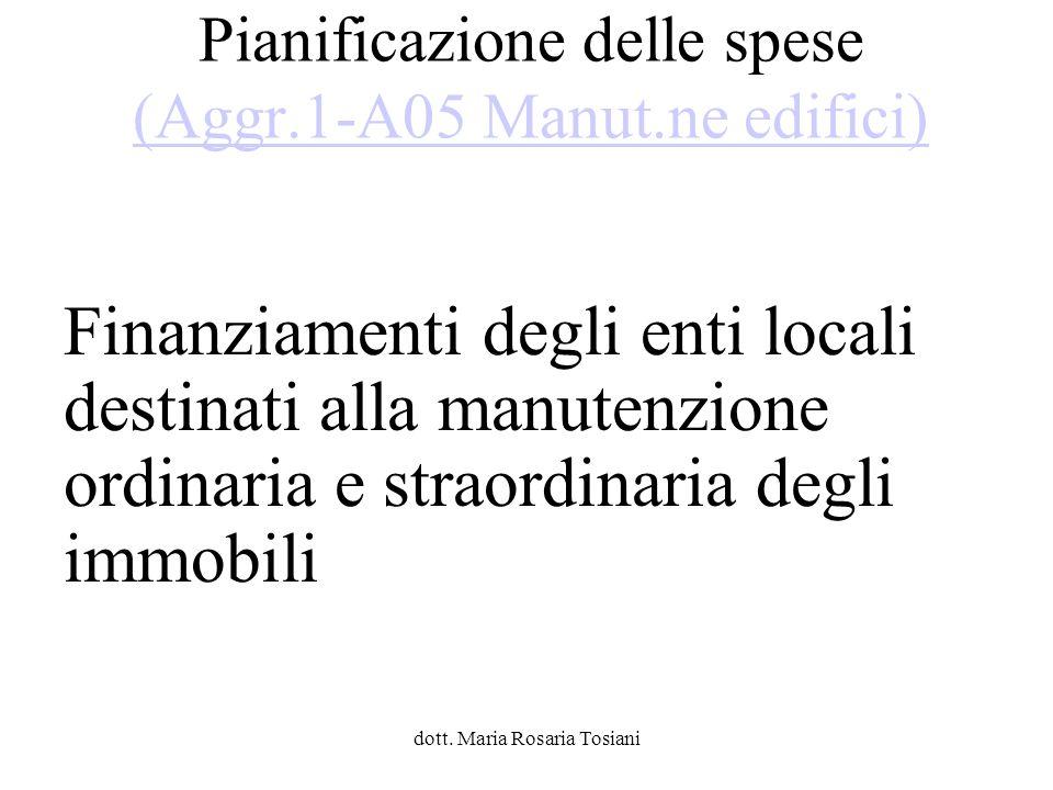 Pianificazione delle spese (Aggr.1-A05 Manut.ne edifici)