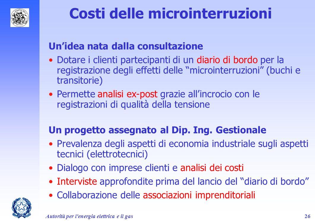 Costi delle microinterruzioni
