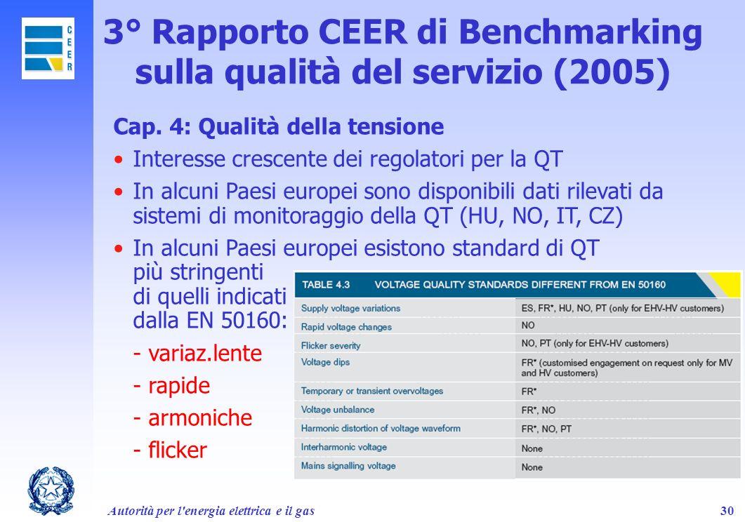 3° Rapporto CEER di Benchmarking sulla qualità del servizio (2005)