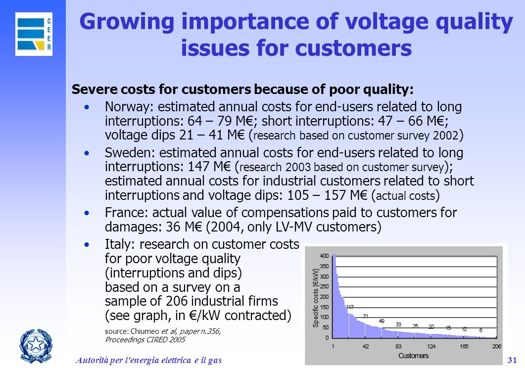 Growing importance of voltage quality issues for customers