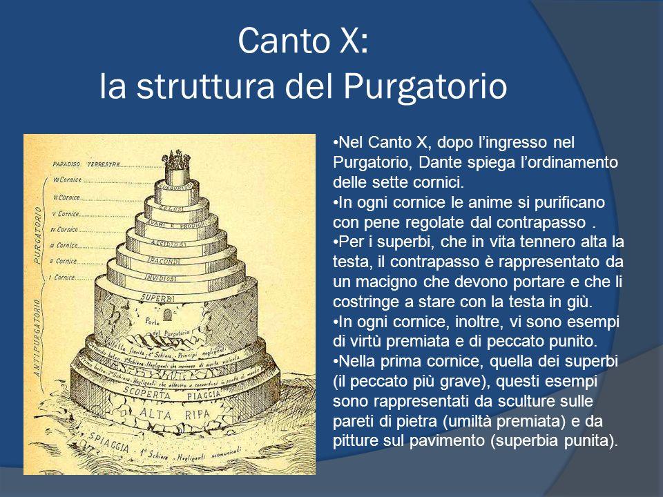 Canto X: la struttura del Purgatorio