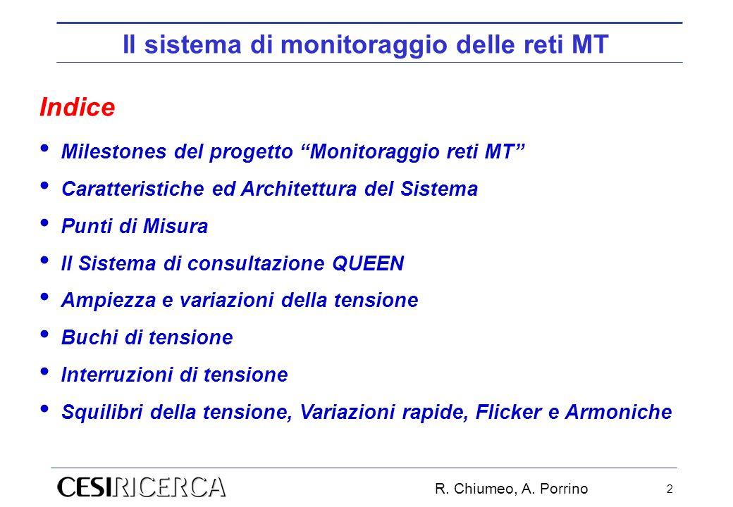 Il sistema di monitoraggio delle reti MT