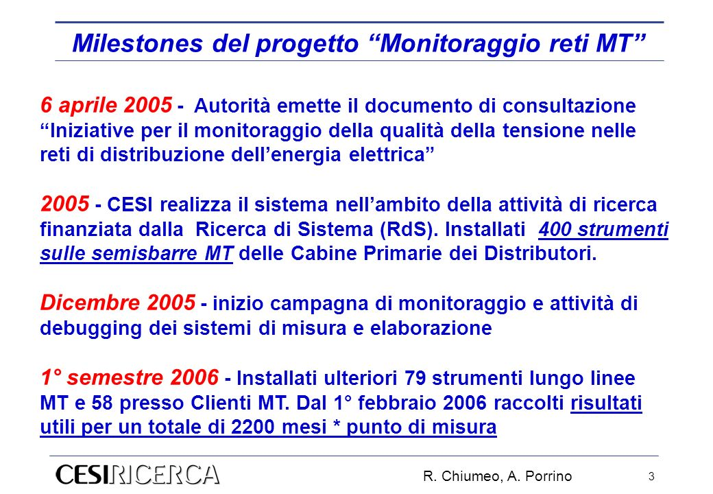 Milestones del progetto Monitoraggio reti MT