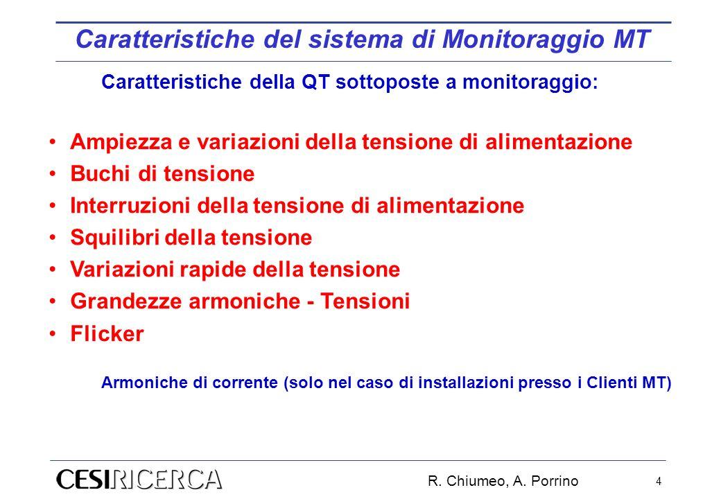 Caratteristiche del sistema di Monitoraggio MT