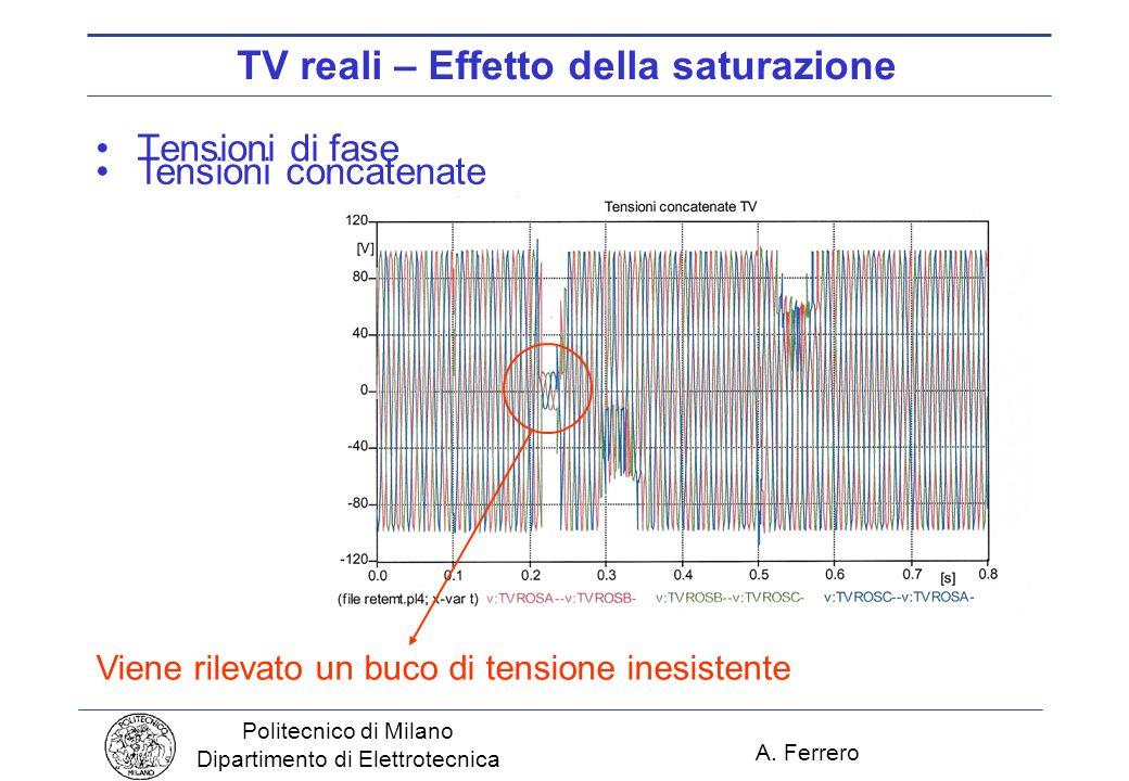 TV reali – Effetto della saturazione