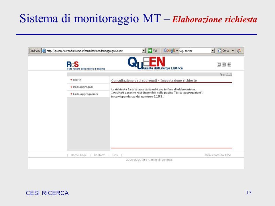 Sistema di monitoraggio MT – Elaborazione richiesta