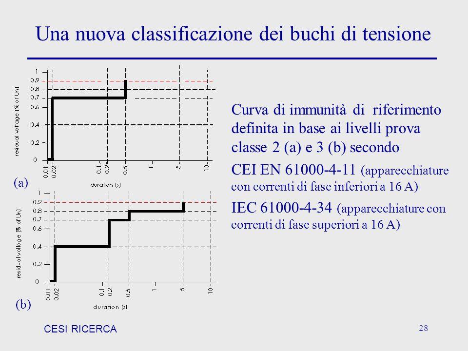 Una nuova classificazione dei buchi di tensione