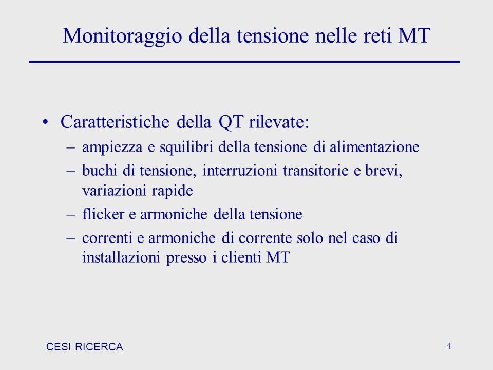 Monitoraggio della tensione nelle reti MT