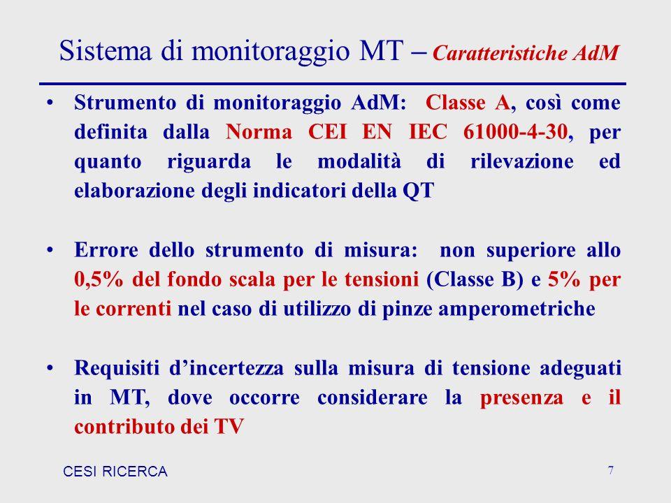 Sistema di monitoraggio MT – Caratteristiche AdM