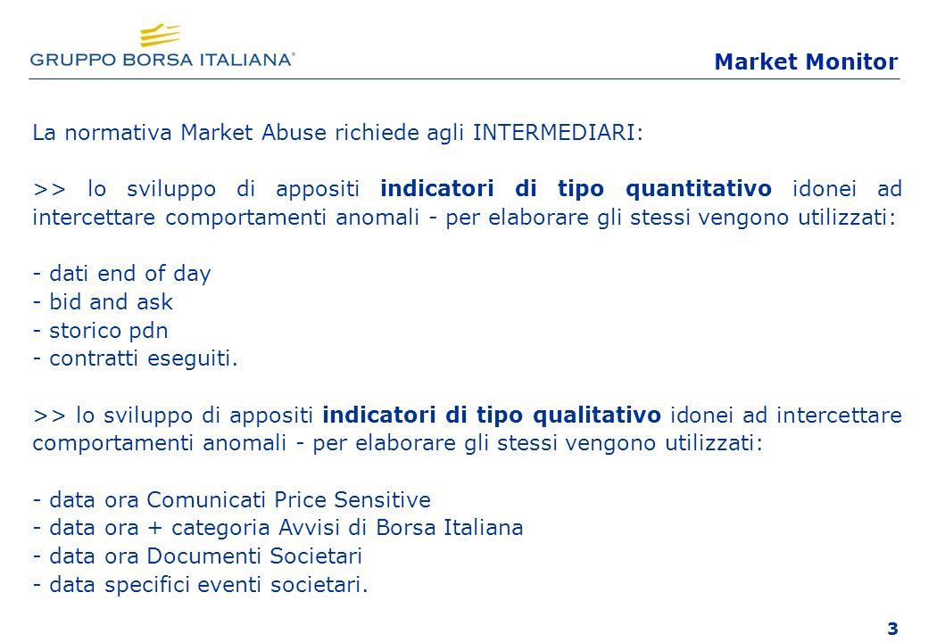 Market Monitor La normativa Market Abuse richiede agli INTERMEDIARI: