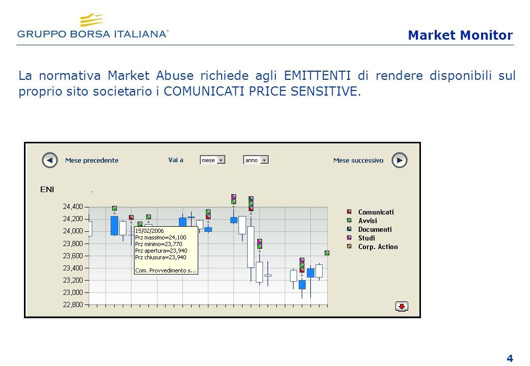 Market Monitor La normativa Market Abuse richiede agli EMITTENTI di rendere disponibili sul proprio sito societario i COMUNICATI PRICE SENSITIVE.