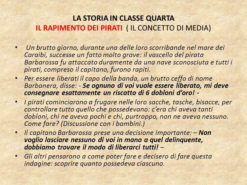 LA STORIA IN CLASSE QUARTA IL RAPIMENTO DEI PIRATI ( IL CONCETTO DI MEDIA)