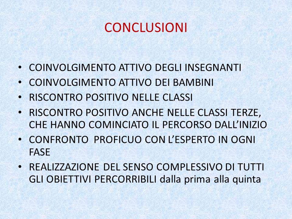 CONCLUSIONI COINVOLGIMENTO ATTIVO DEGLI INSEGNANTI