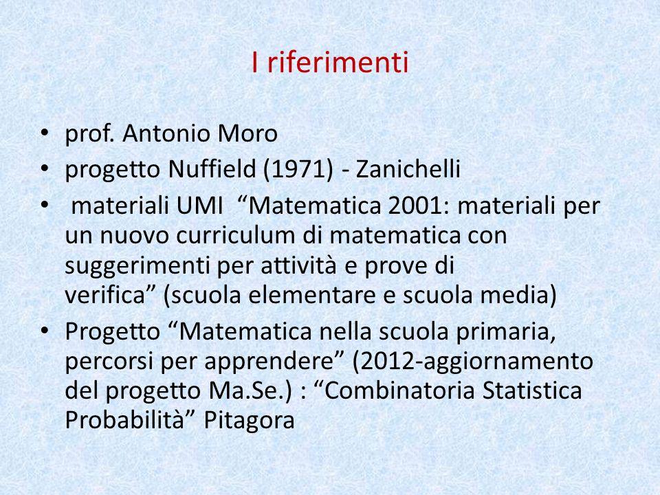 I riferimenti prof. Antonio Moro progetto Nuffield (1971) - Zanichelli