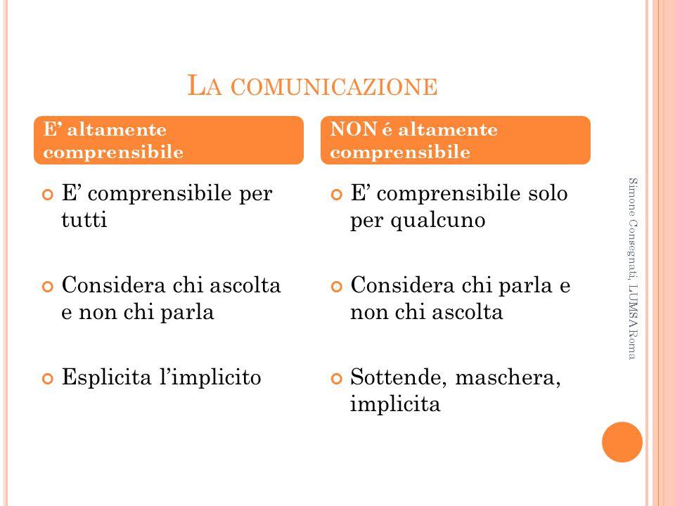 La comunicazione E' comprensibile per tutti