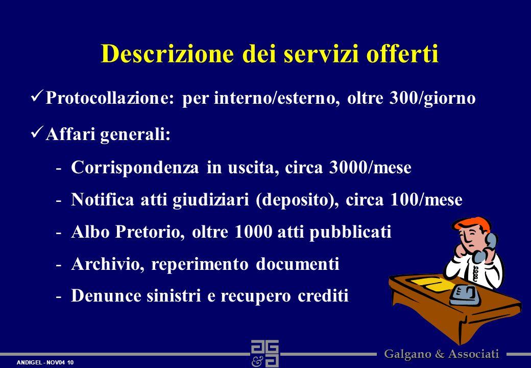 Descrizione dei servizi offerti