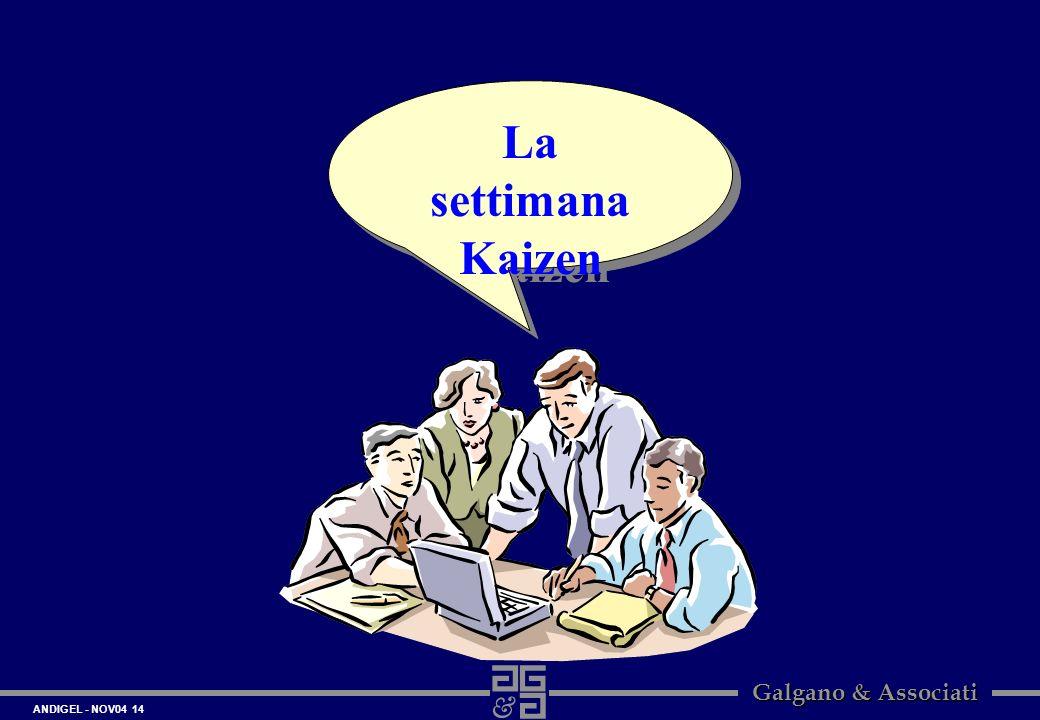 La settimana Kaizen