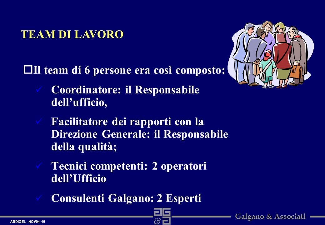 TEAM DI LAVORO Il team di 6 persone era così composto: Coordinatore: il Responsabile dell'ufficio,